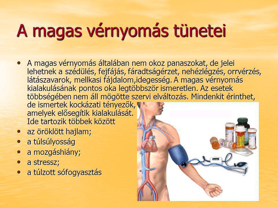 magas vérnyomás tüneteivel hipertónia és hyperthyreosis