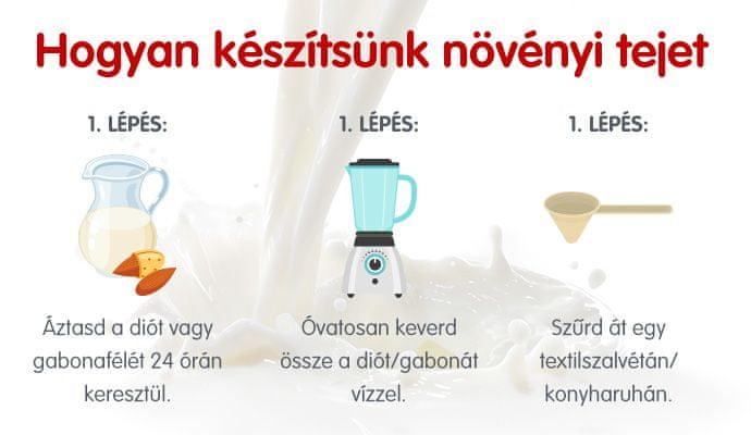 Hat a vérnyomásra, hogy mennyit iszunk - HáziPatika