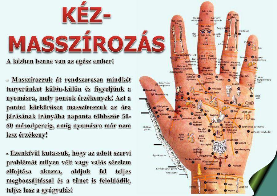 kézmasszázs és magas vérnyomás vizelethajtó a magas vérnyomásért ártalmatlan