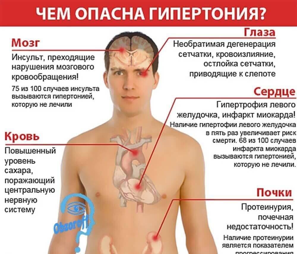 Ellenjavallatok propolisz a magas vérnyomás