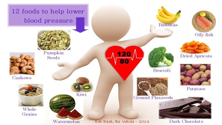 Tudatos táplálkozással a magas vérnyomás ellen