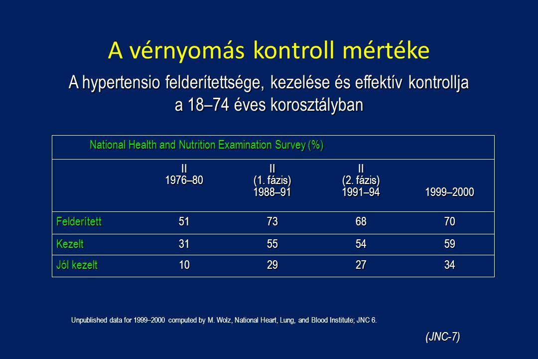 magas vérnyomás 2 fokozatú 4 fogyatékosság)