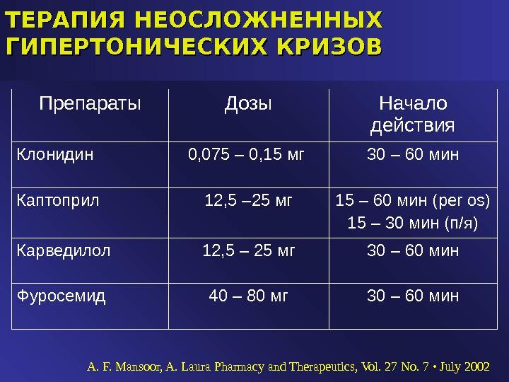 poliklinikus hipertónia)