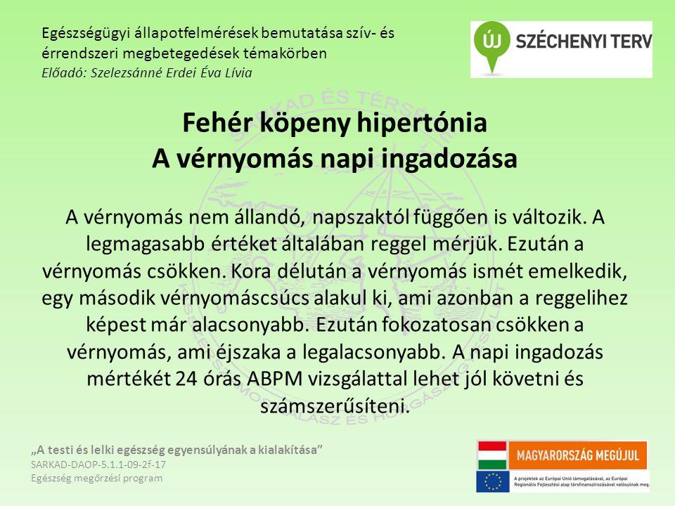 lehetséges-e hipertóniával pumpálni a sajtót angina pectoris kezelése magas vérnyomással