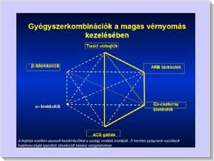 a nyomás csökkenése hipertóniával okozza és)
