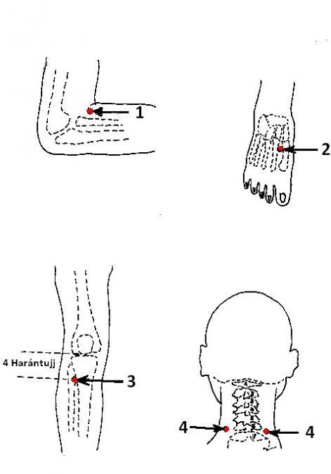 aktív pontok masszírozása magas vérnyomás esetén mit kell tenni hipertóniás szédülés esetén