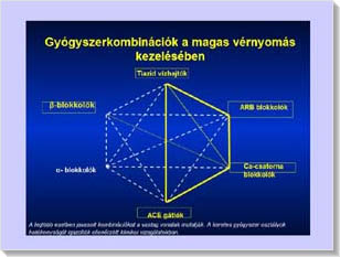 asztma és magas vérnyomás kombinációja