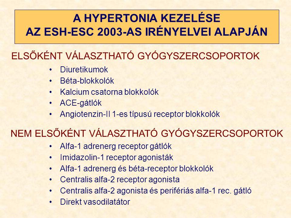 hipertónia kezelése feokromocitómával)
