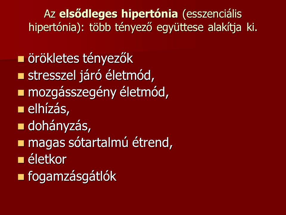 elhízásból származó magas vérnyomás)