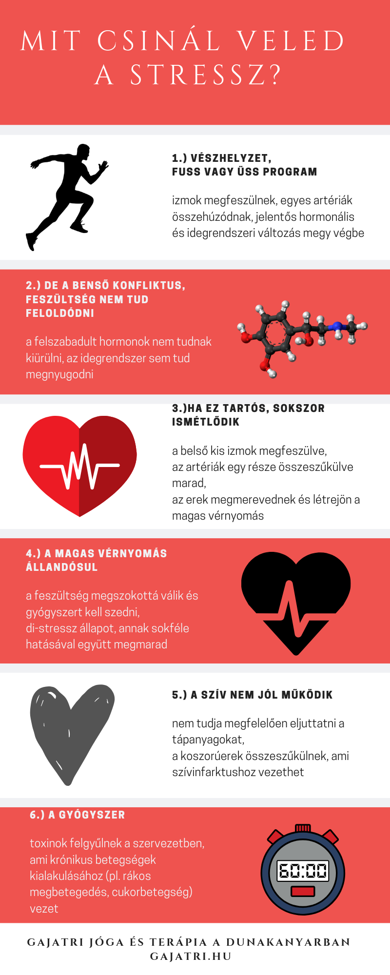 magas vérnyomás a sajtó pumpálásához étel és ital magas vérnyomás esetén