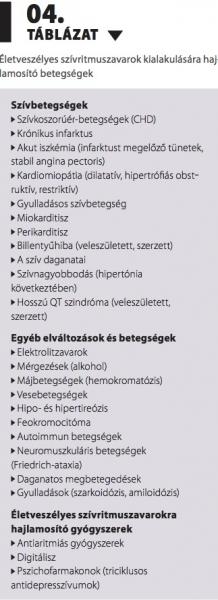 neuroprotektív hipertónia