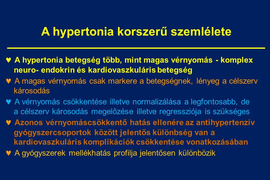 magas vérnyomás 2 fokú rokkantság)