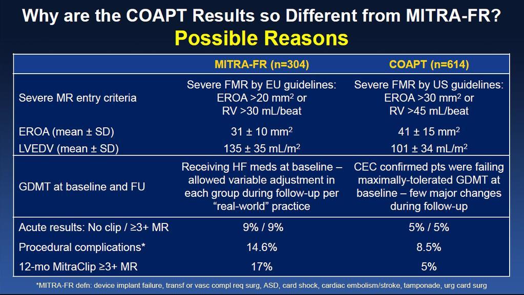 ASD hipertóniás felülvizsgálatokra