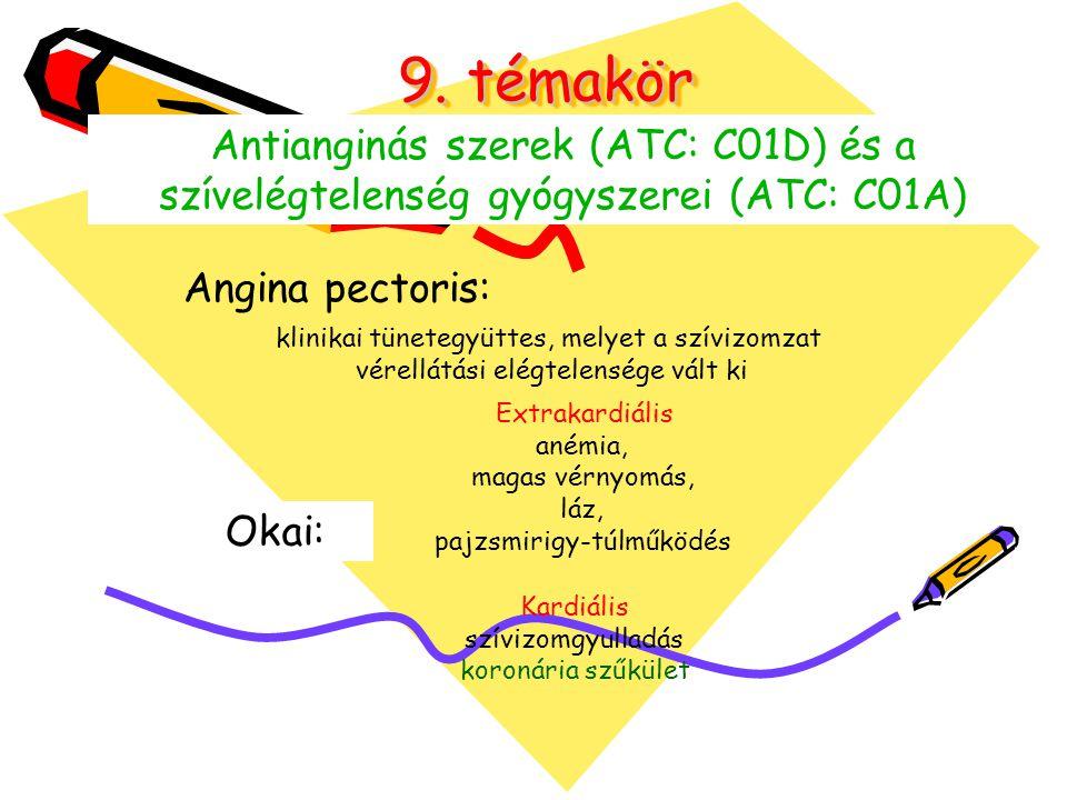 angina hipertónia szívelégtelenség magas vérnyomás és kalciumbevitel