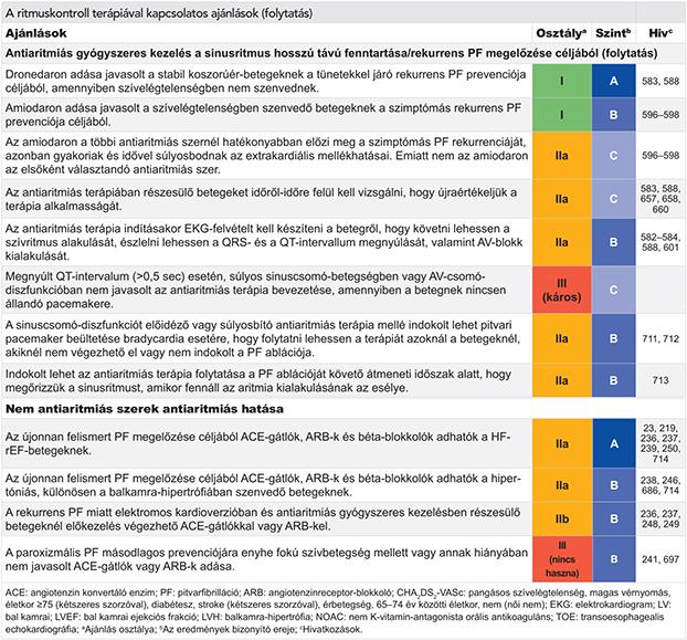 ASD-2 alkalmazás az emberek számára a magas vérnyomásról magas vérnyomás csomó a torokban köhögés