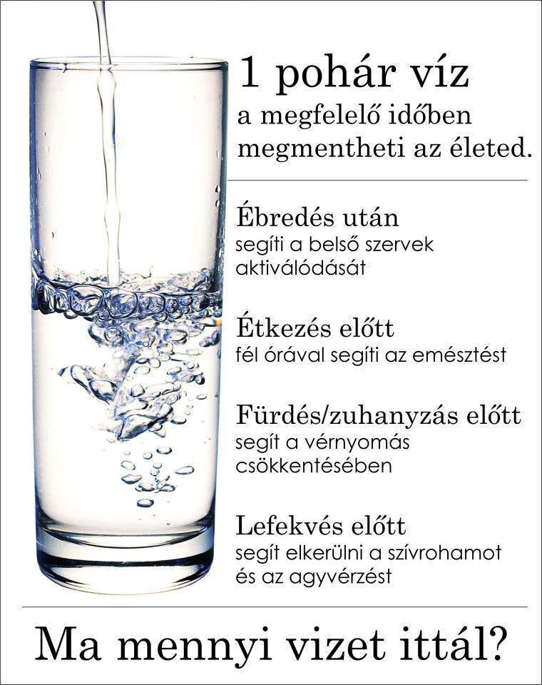 magas vérnyomás esetén mennyi vizet lehet inni naponta)