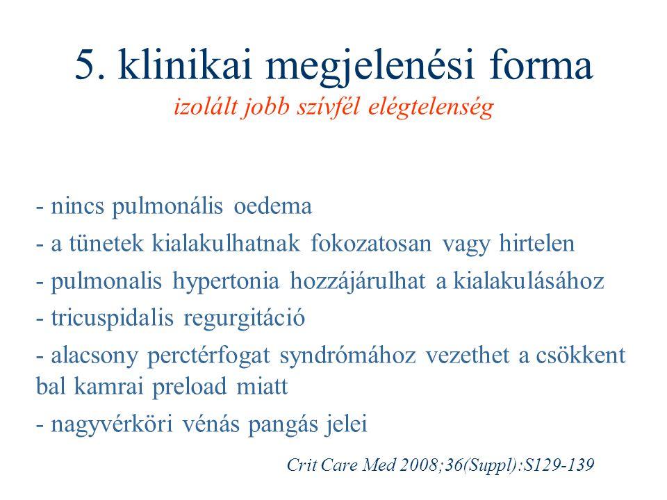 LV szívizom hipertónia)