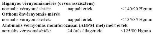 rokkantsági csoport harmadik fokú magas vérnyomás esetén