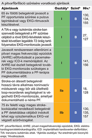 komló magas vérnyomás ellen zene a magas vérnyomás kezelésében