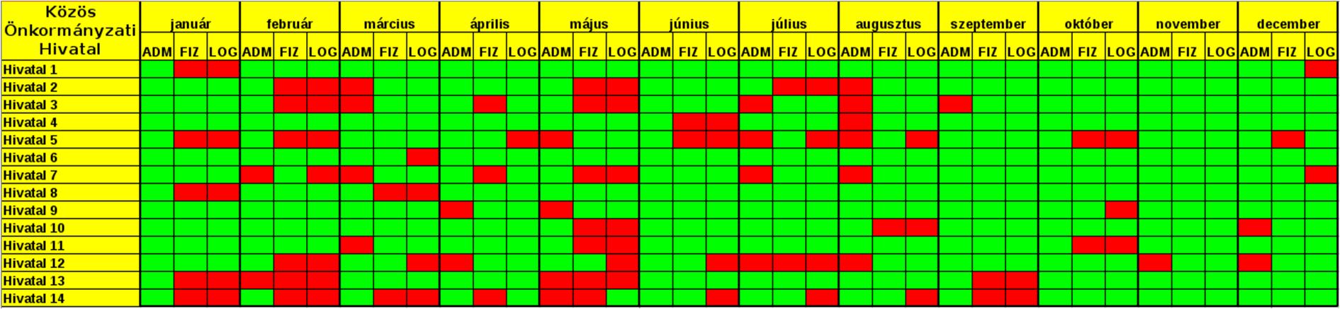 magas vérnyomás ICB kód)