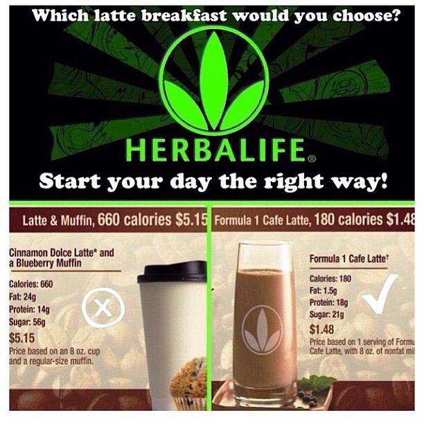 Herbalife termékek az ideális testsúlyért