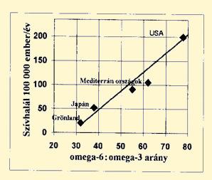 herbaria-levendula.hu :: tanulmányok