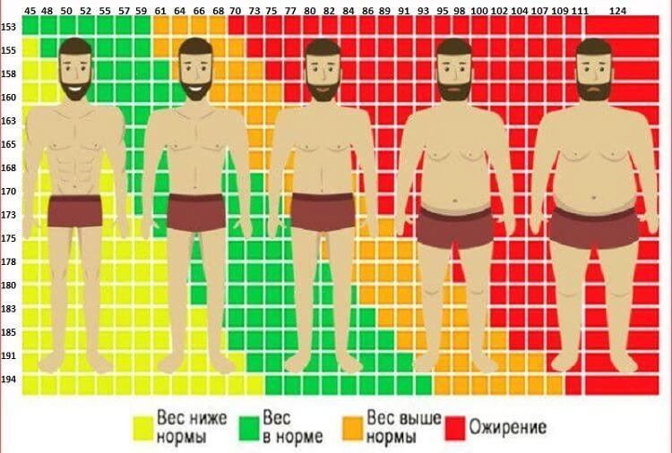 magas vérnyomás 2 fok 1 fokozat mik a hipertónia típusai