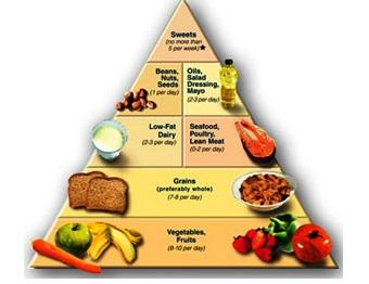 diéta magas vérnyomás esetén 2