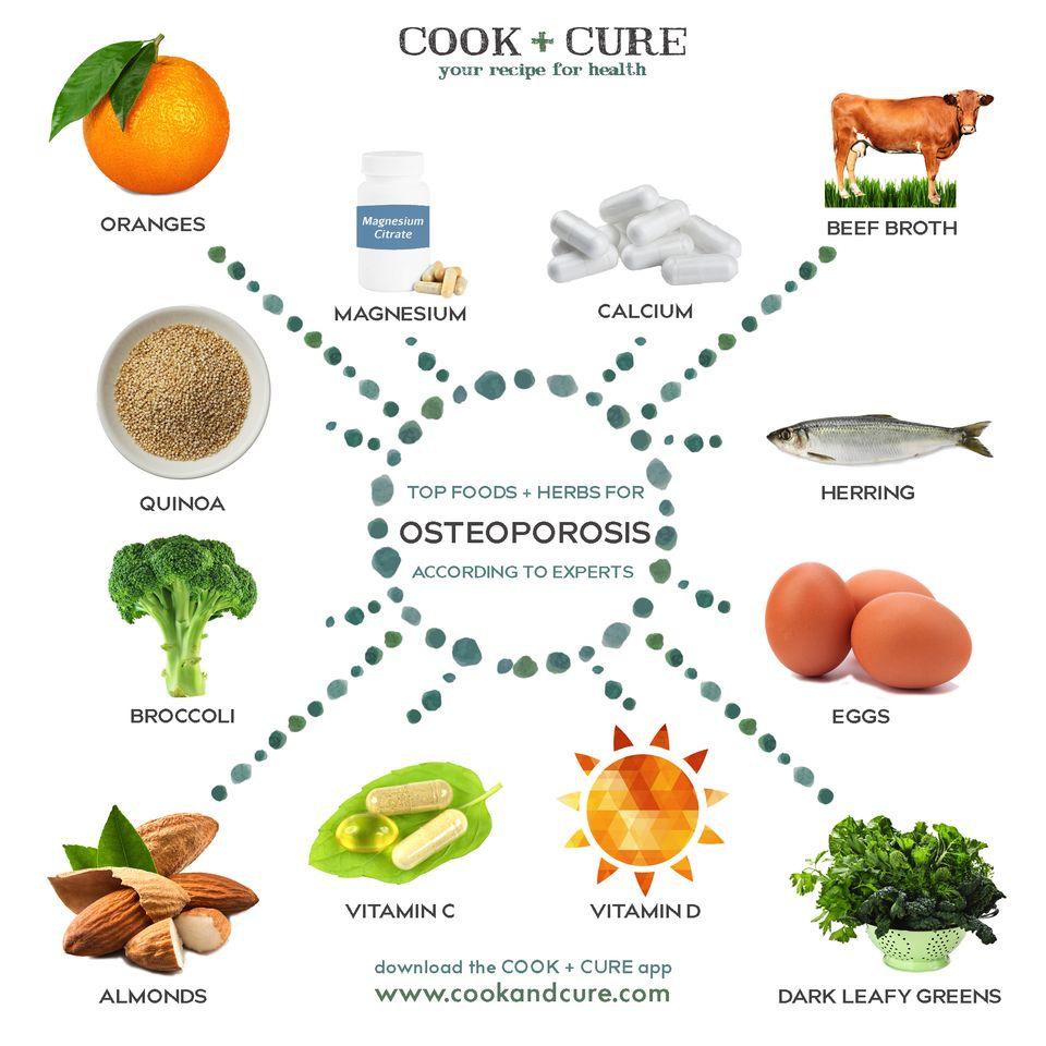 magas vérnyomás 1 fokos táplálkozás gyógyszerek a hipertónia nyomásának csökkentésére