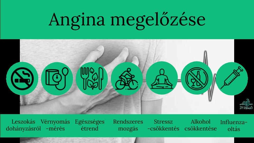 angina pectoris kezelése magas vérnyomással osztályok hipertónia elliptikus trénerén