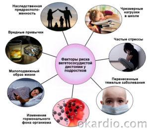átmenet a magas vérnyomásból a hipotenzióba)