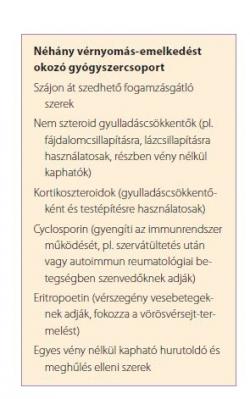 fogamzásgátló hipertónia)