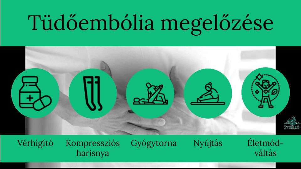 vérhígító hipertónia esetén)