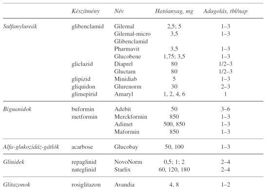 hipertónia komplex gyakorlása amlodipin magas vérnyomás esetén
