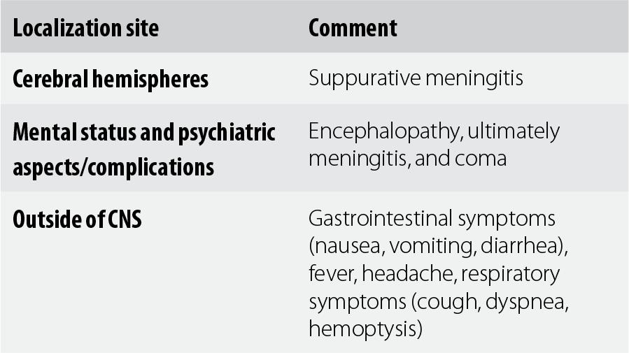 hemoptysis hipertónia