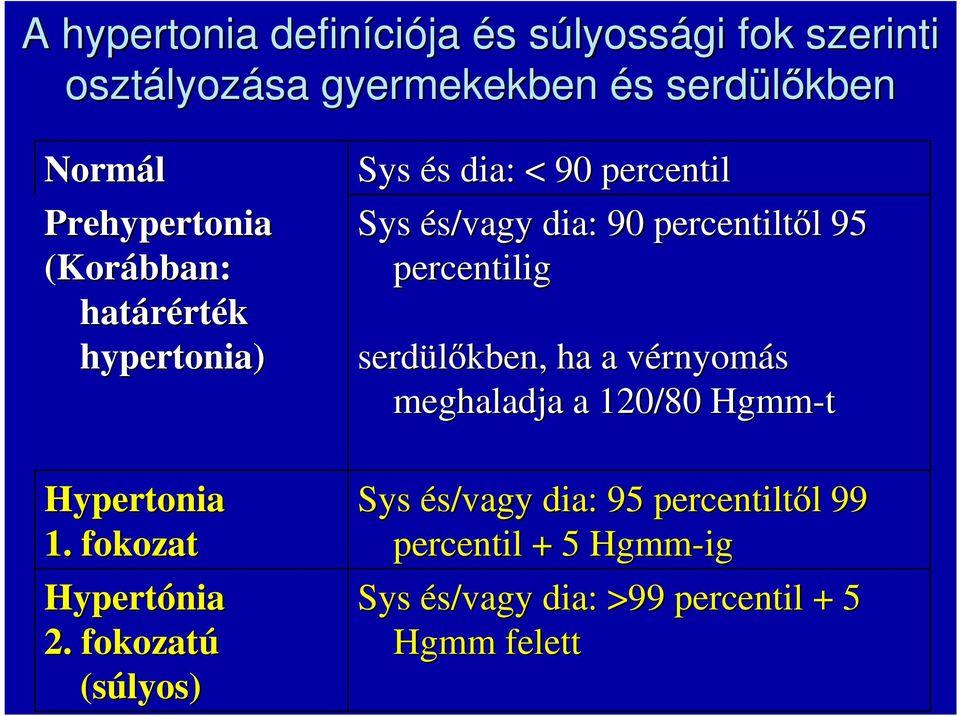 2 fokos magas vérnyomás gyermekeknél)