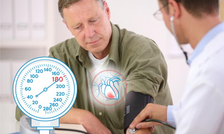 magas vérnyomás mik a tünetek tartós szédülés, magas vérnyomás