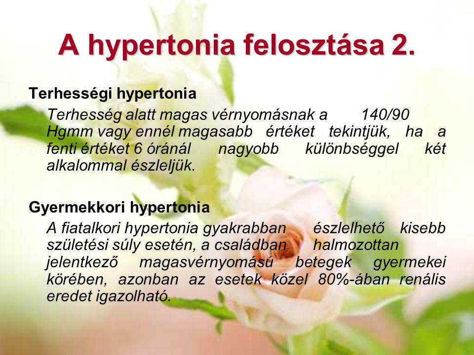 a hipertónia rövid leírása magas vérnyomás ICB kód