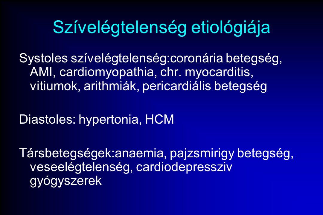 angina hipertónia szívelégtelenség magas vérnyomás 3 stádiumú gyógyszerek