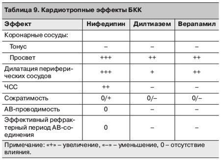 az új generáció magas vérnyomás elleni gyógyszereinek felsorolása)