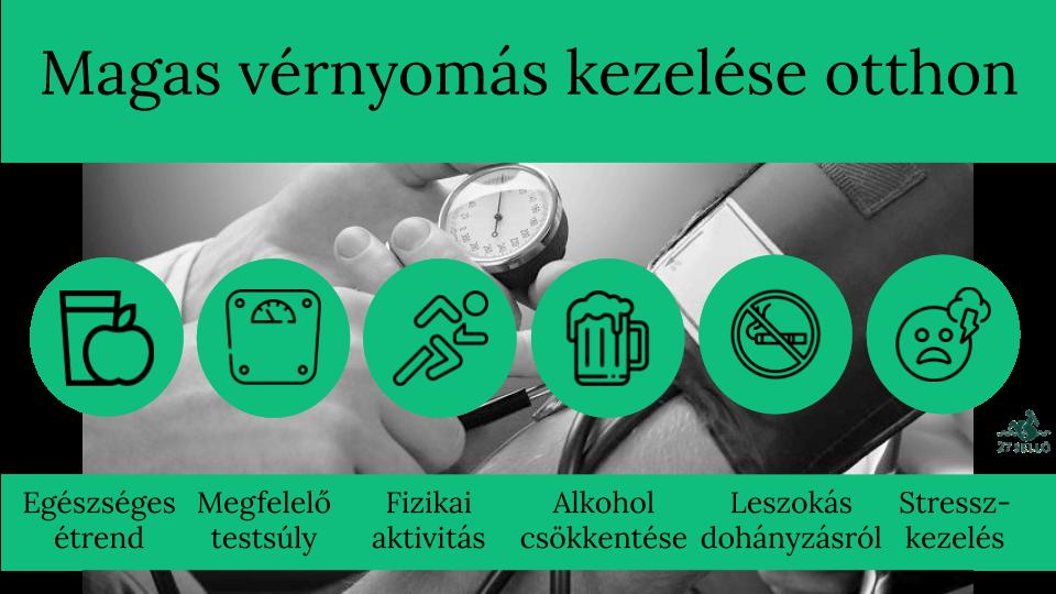 menü hipertónia esetén egy hónapig)