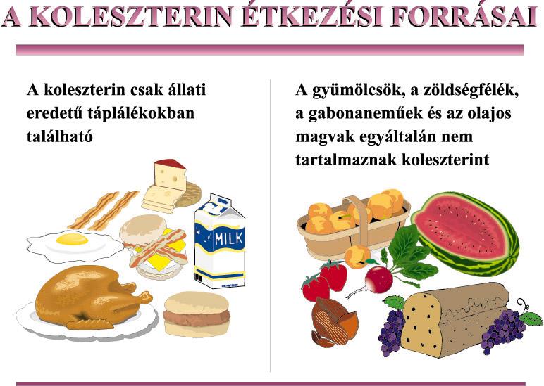 táplálkozás magas koleszterinszint és magas vérnyomás esetén