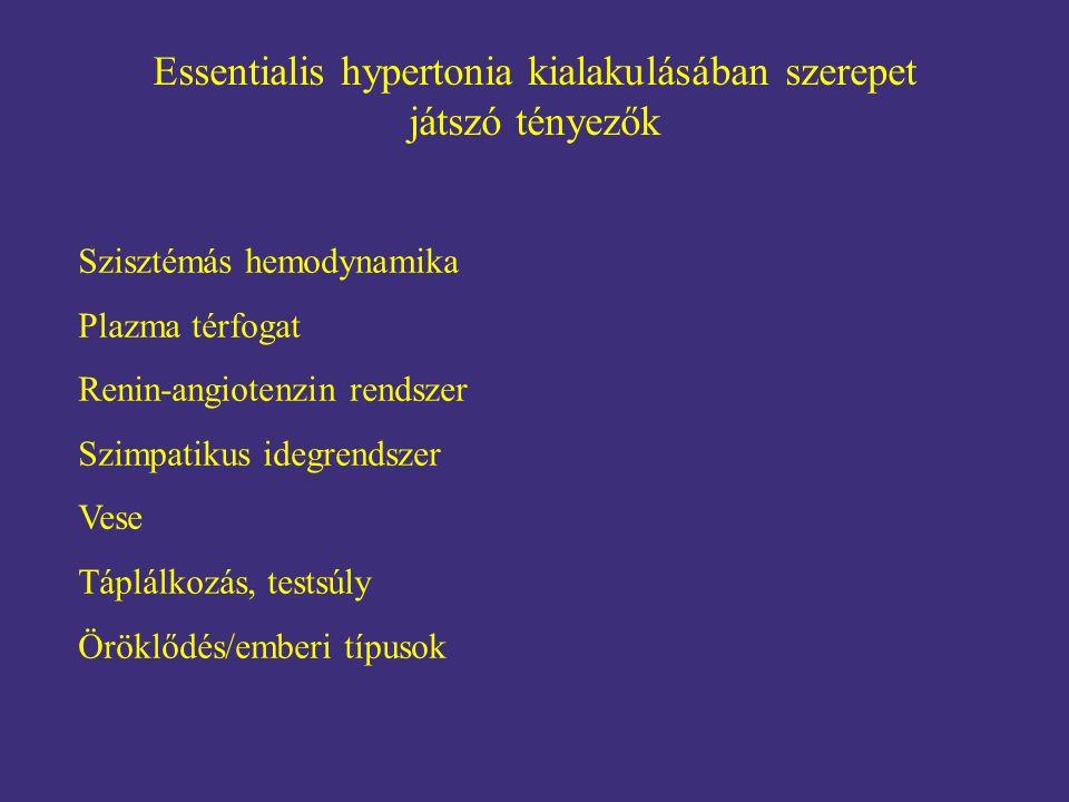 vese hipertónia típusok