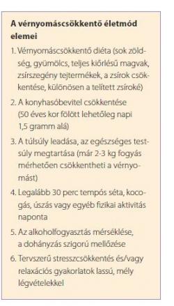 idősek magas vérnyomás kezelésére