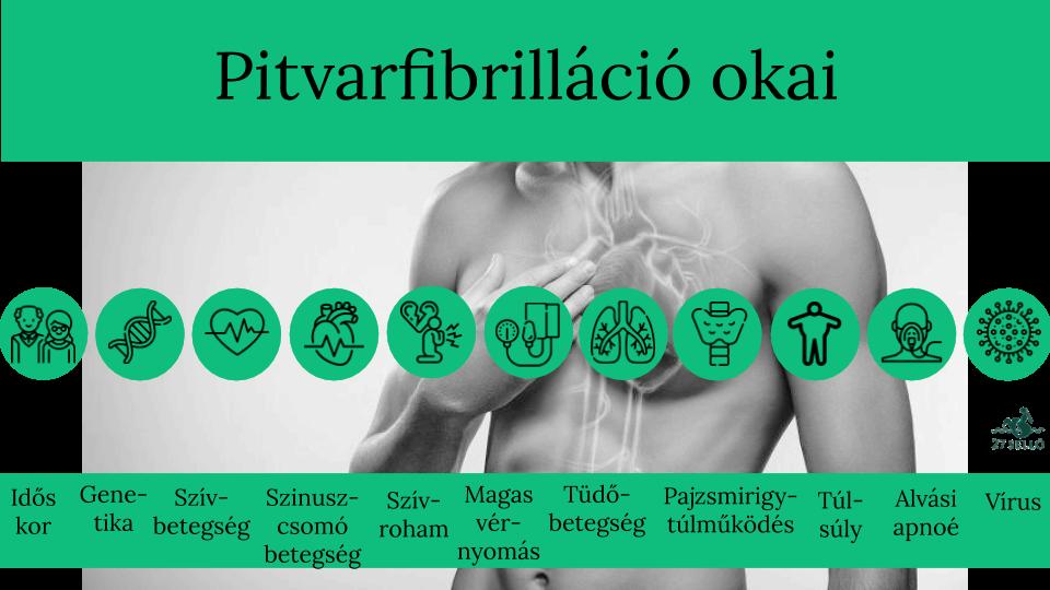 magas vérnyomás tüdő- vagy szívbetegség)