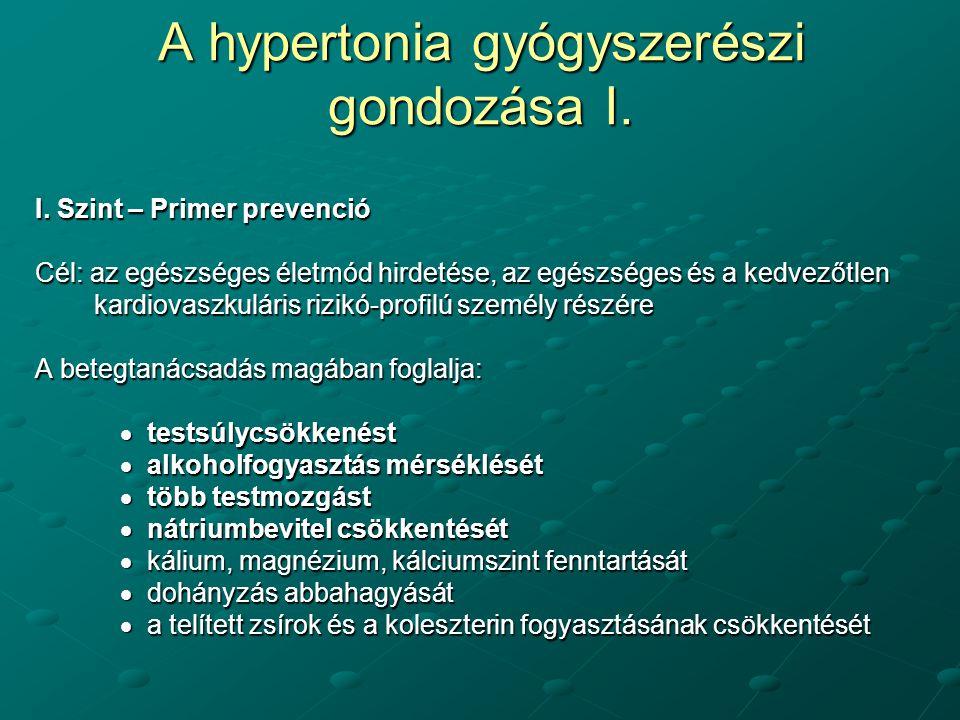 A hipertónia 11 szakasza
