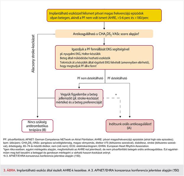 asd 2 magas vérnyomás kezelésére vonatkozó utasítások)