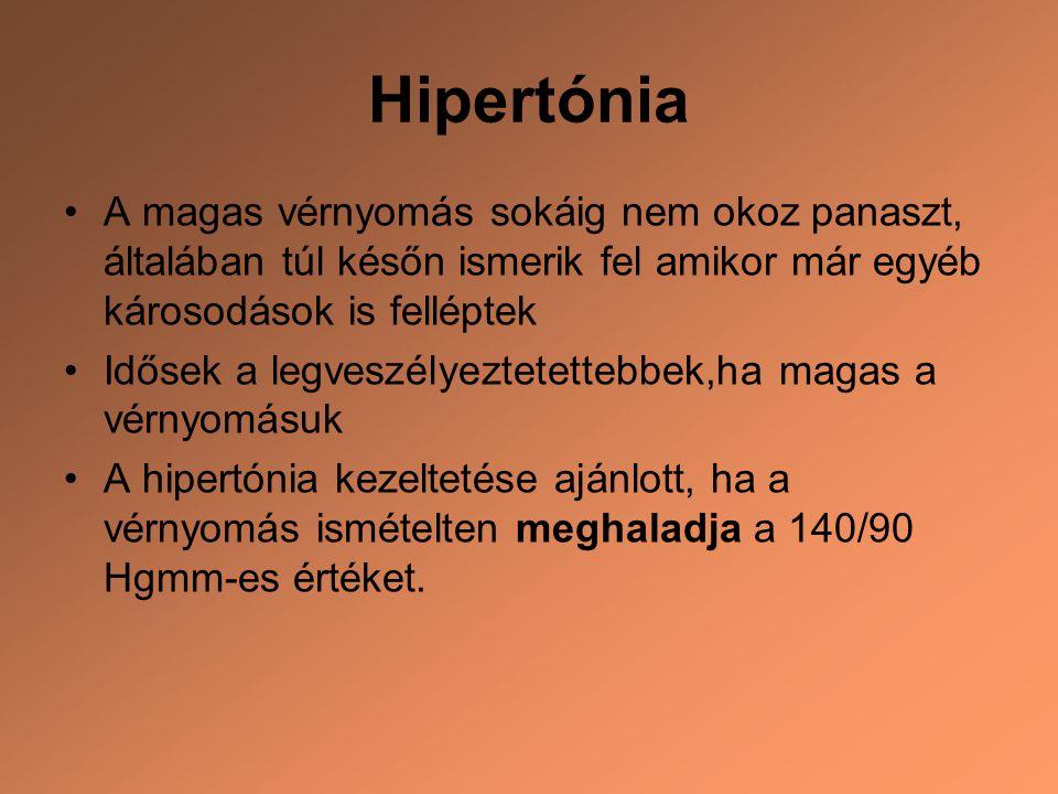 a hipertónia minden szakasza