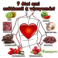 hipertónia étel és életmód a magas vérnyomás legfontosabb kezeléséről