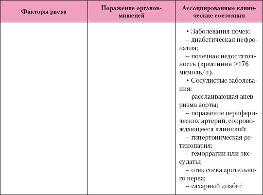 masszázs zónák magas vérnyomás esetén)